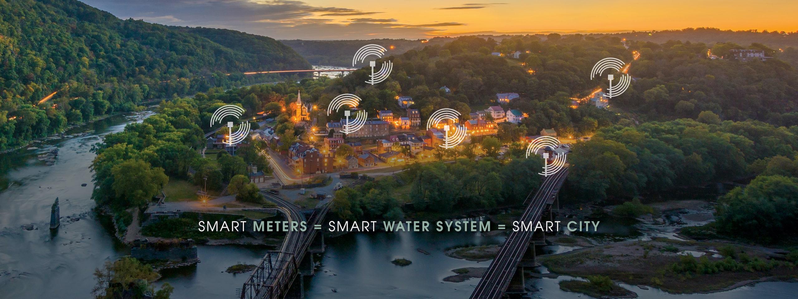 CITCO Water Smart City